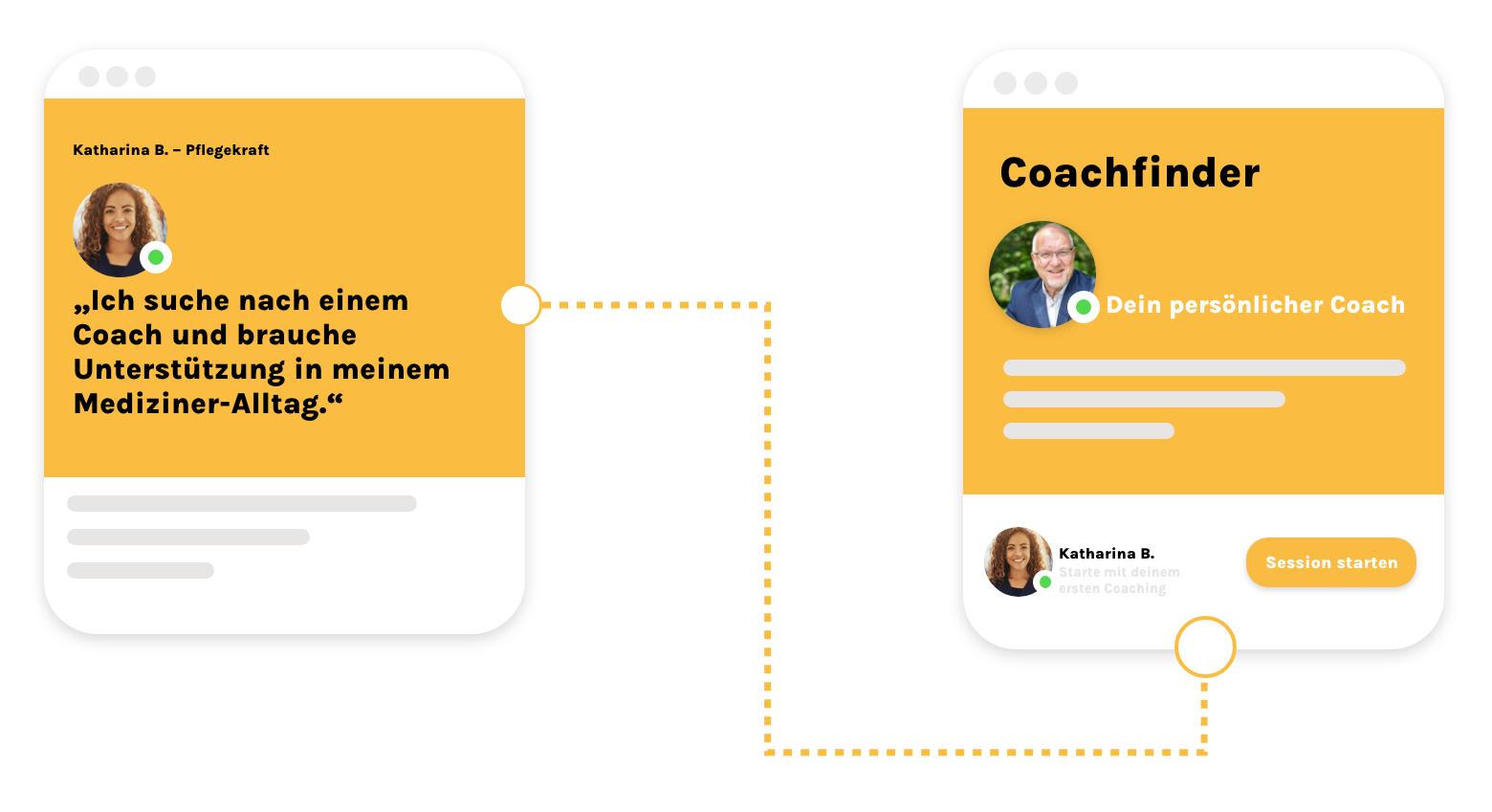 Verbindung von user zu mentor Coaches