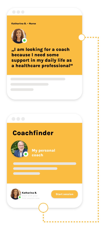 easy access to mentor coaches